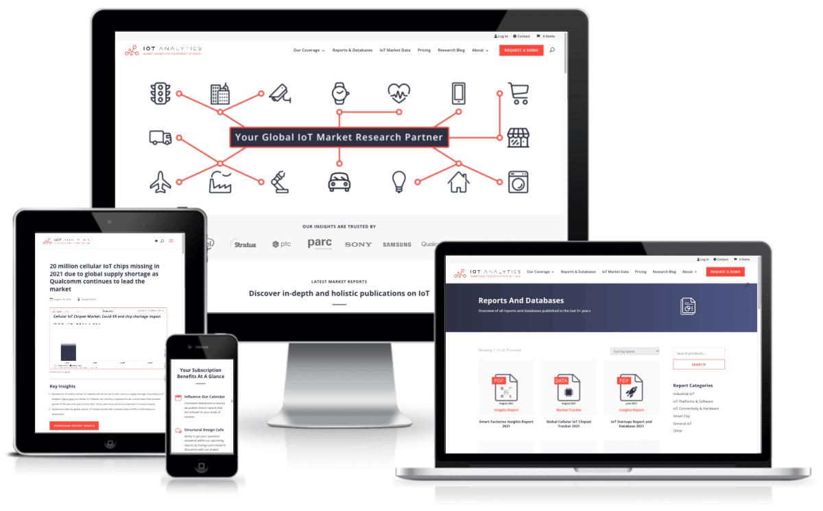 Wordpress Webdesign in Berlin - WordPress Website fuer IoT Analytics GmbH